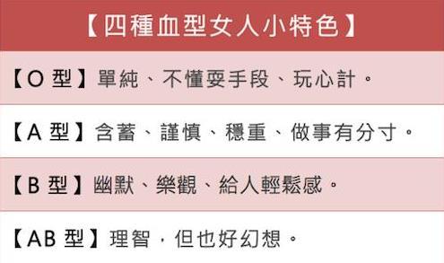 四种血型的智商排行