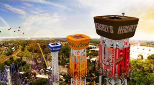 釋放你的童真,盤點世界上最刺激的十大游樂園排名