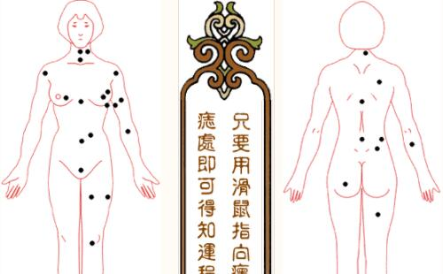 全身痣相图解大全:不同部位的痣的各种含义(图)