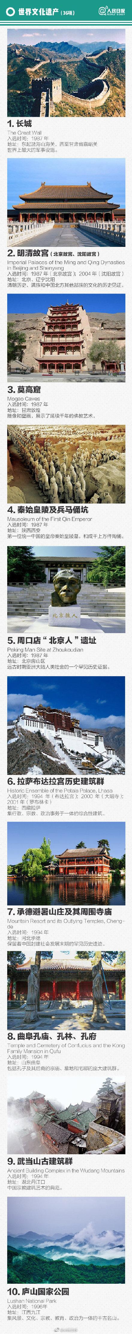 中国再添一处世界遗产,中国世界级遗产全名录
