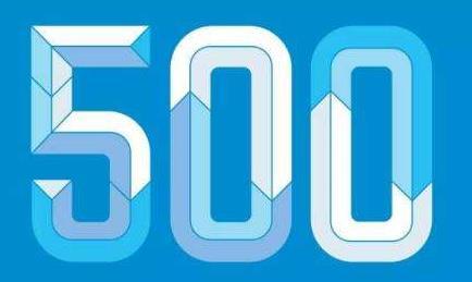 财富中国500强榜单:2019中国最赚钱的40家公司排名