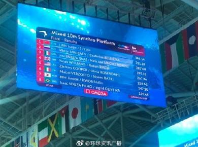 國際泳聯世錦賽中國隊首金誕生,獲混雙10米臺奪冠