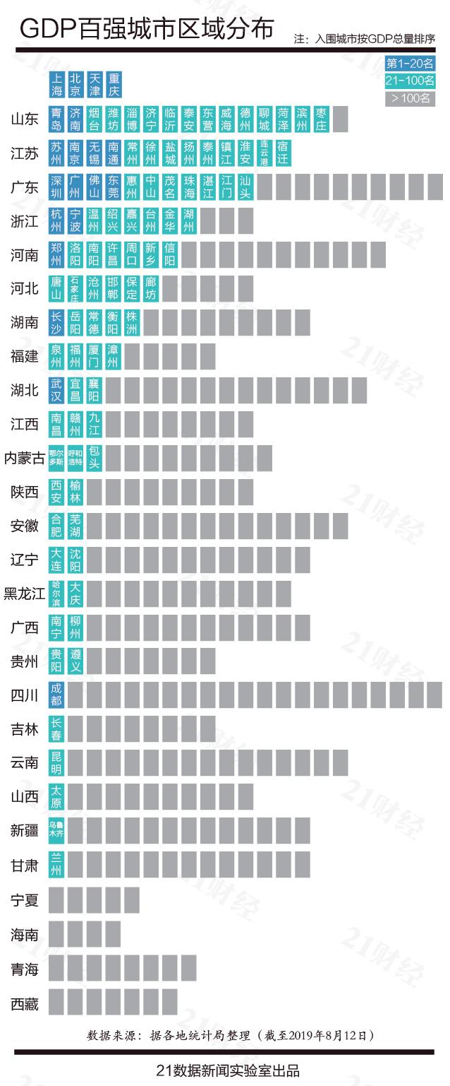 最新中国城市GDP百强榜出炉,你的家乡排第几