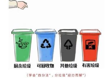 國內最大垃圾填埋場將被填滿:垃圾分類迫在眉睫