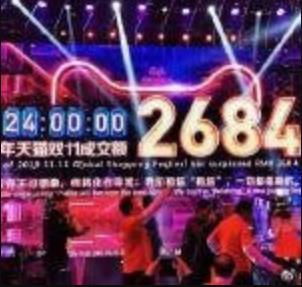 双11各省消费榜出炉:广东省双11成交额第一