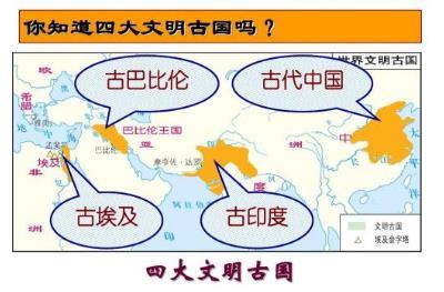 四大文明古国是哪四国,四大文明古国产生时间排名