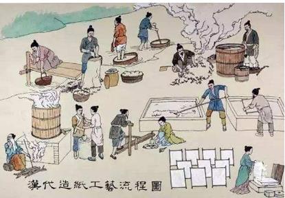 四大发明是指哪四样,中国四大发明盘点