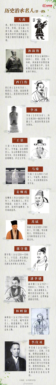 第一批历史治水名人公布:大禹、西门豹、苏轼等入选