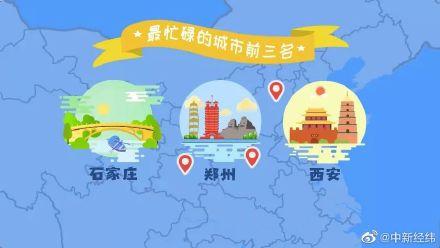 中國十大忙碌城市排行,北上深竟然沒上榜?
